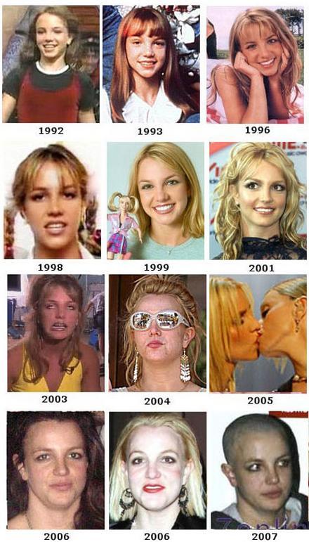 L'évolution esthétique de BritneySpears